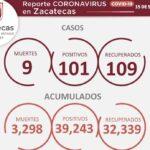Hoy se reportan 101 casos nuevos de Covid-19 y la muerte de 9 Zacatecanos